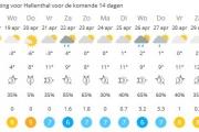 Matige vorst in april (met dank aan weeronline.nl)